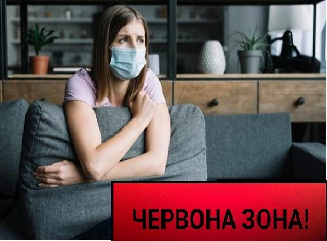 """Хто потрапляє в """"червону зону"""" карантину в Україні з 19 жовтня: повний список"""
